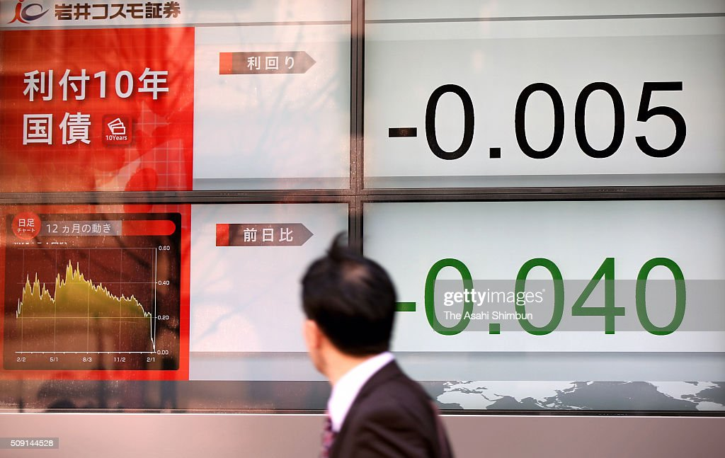 A commuter watches an electric board displaying the yield of the Japanese government's 10-year bond turns negative for the first time on February 9, 2016 in Tokyo, Japan. The Bank of Japan have decided that, beginning February 16, it will apply an interest rate of minus 0.1 percent to some reserves that financial institutions have at the BOJ.