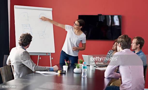 Company planning