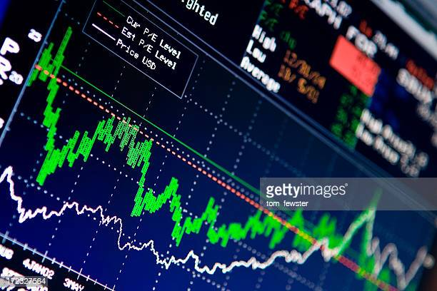 企業 1 株当たり価格情報