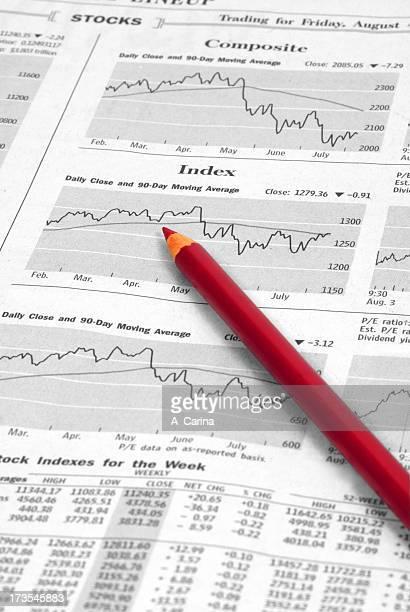 Comparez les Indices marché