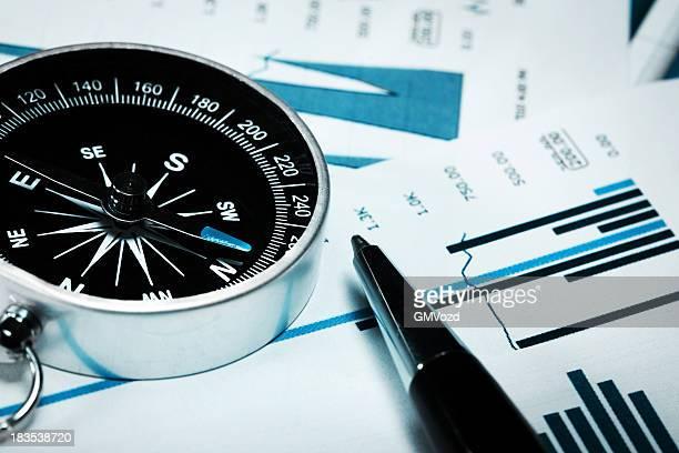 Kompass und Börse chart