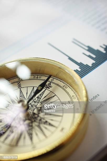 Boussole sur tableau de Cotation boursière
