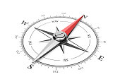 Compass with Red Magnetic Needle Pointing Toward the North on White Background 3D Illustration