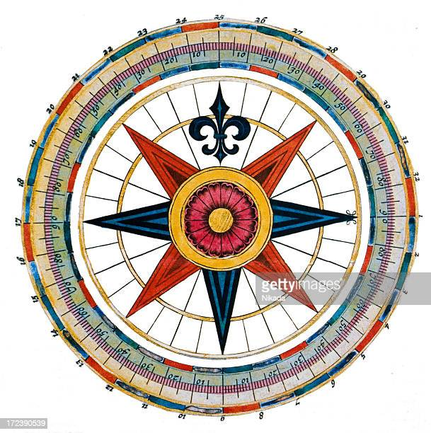 Sala Compass