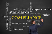 Compliance Concepts on Chalkboard