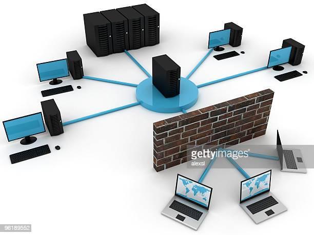 Computer network erreicht einige Standorte