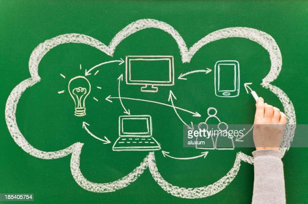 Computer networking illustrations inside a chalk cloud