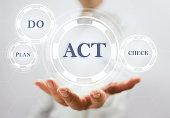 Concept For Plan Do Check Act Circle On Virtual Screen