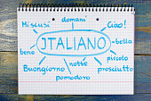 concept of learning italian (italiano) language. basic vocabulary written in notebook on wooden background