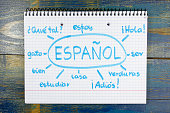 concept of learning spanish (espanol) language. basic vocabulary written in notebook on wooden background