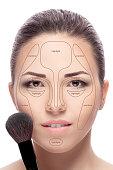 Contouring.Make up woman face. Contour and highlight makeup. Professional Contouring face make-up sample