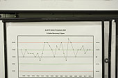 Control chart in a laboratory