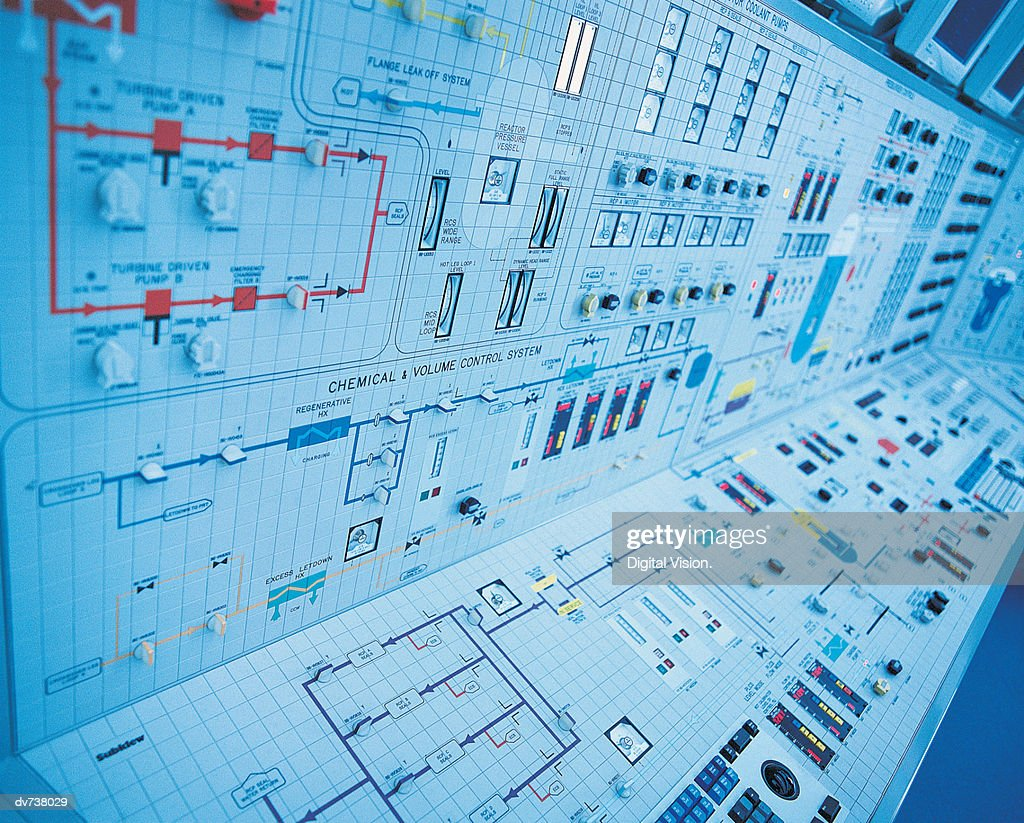 Control panel in nuclear power station