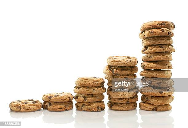 Cookie beneficios de
