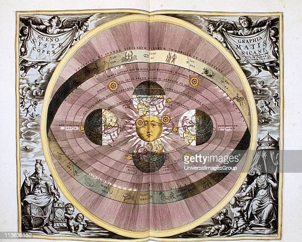 Heliocentric Stock Photos and Pictures | Getty Images