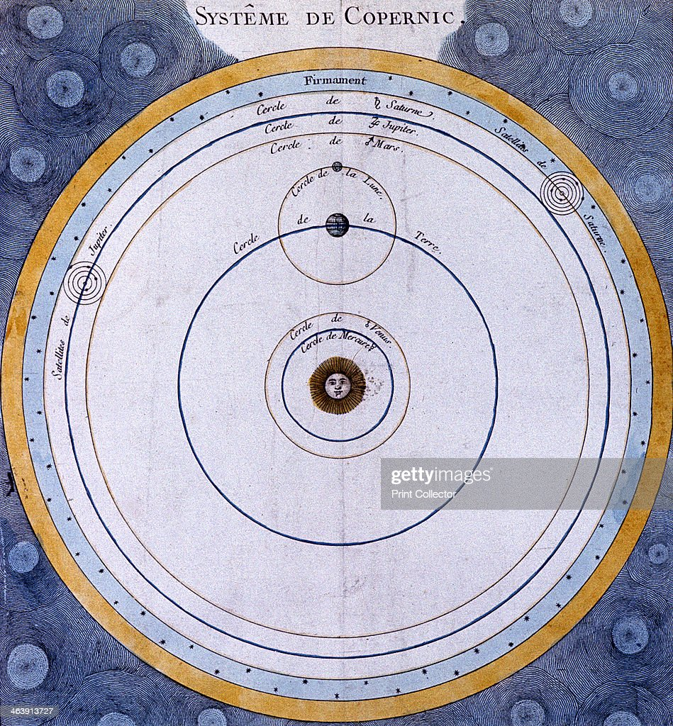 nicolaus copernicus sun centered solar system - photo #22