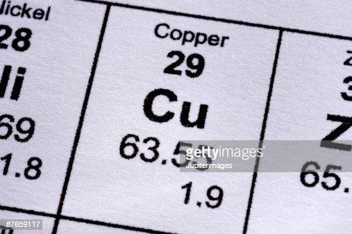 Copper molecular formula : Stock Photo