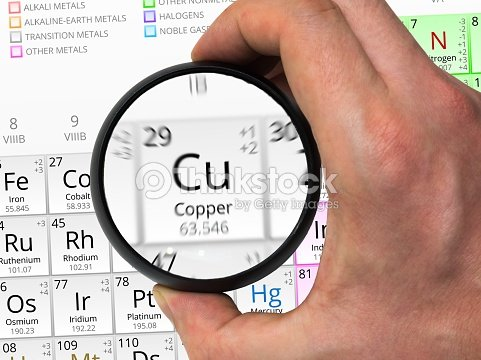 Copper Symbol Element Of The Periodic Table Zoomed With Ma Stock