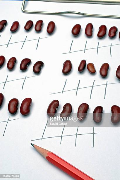 Counting beans