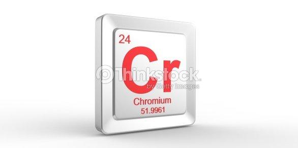 Chromium Element Symbol
