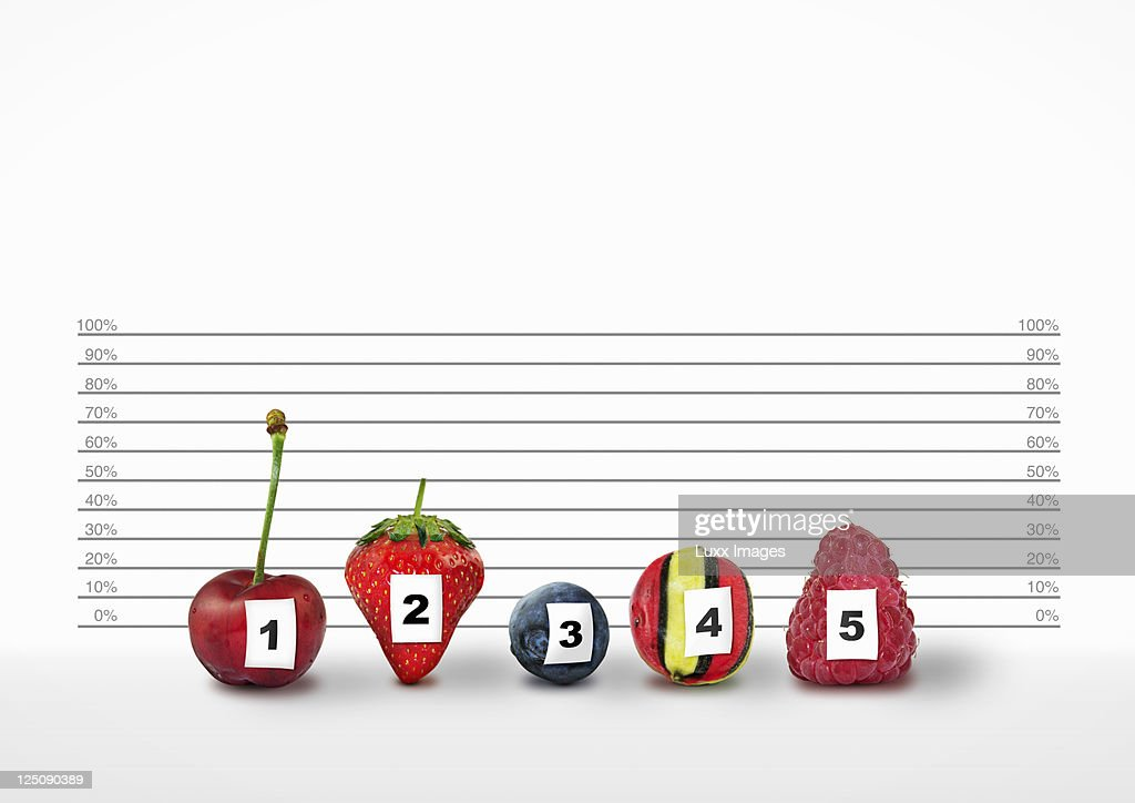 Criminal line up of various fruits and one sweet