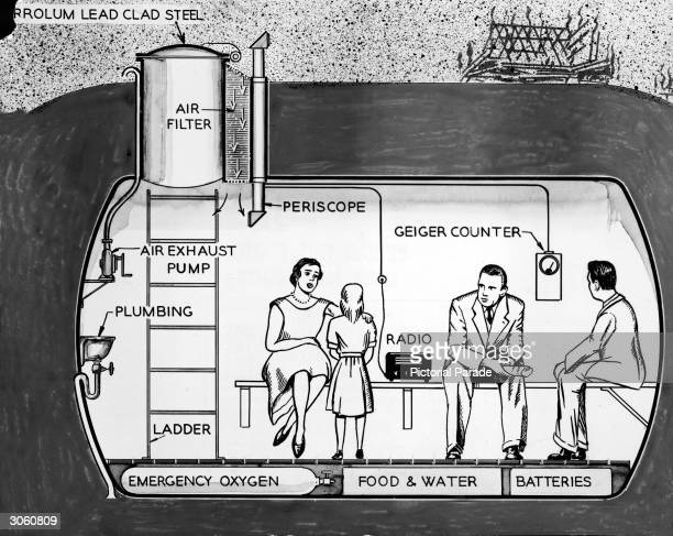 Crosssection illustration depicting a family in their underground lead fallout shelter equipped with a geiger counter periscope air filter etc early...