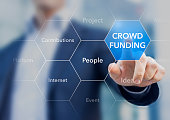Crowd funding is a successful concept for starting projects start-up companies and business