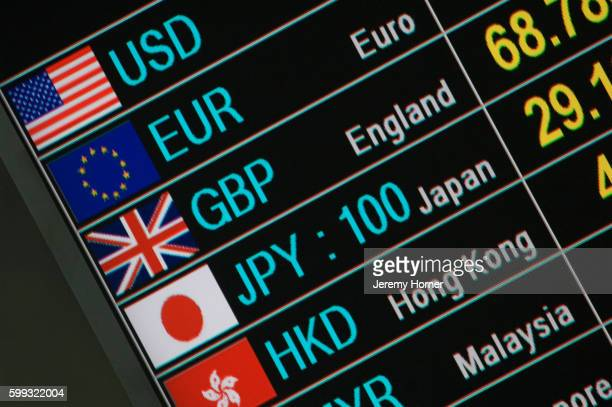 Currency Exchange Board in Airport