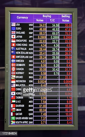 A currency exchange board in multicolor