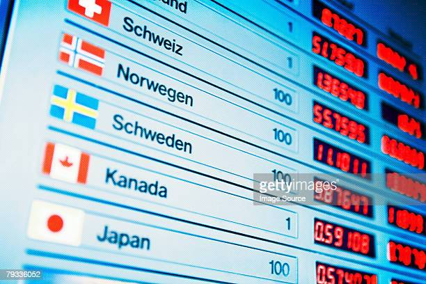 Currency exchange board