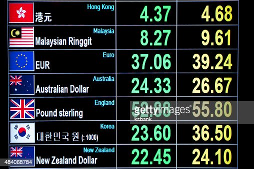 Forex exchange rate in malaysia today