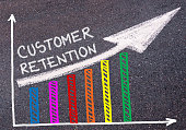 Customer Retention written with chalk on tarmac over colorful graph and rising arrow, business marketing and creativity concept