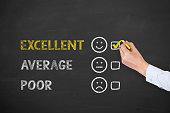Customer service evaluation