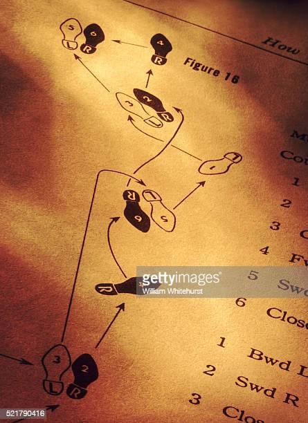 Dancing Diagram