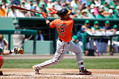 Dariel Alvarez of the Baltimore Orioles leads off the second inning with a triple against the Boston Red Sox during a spring training game at JetBlue...