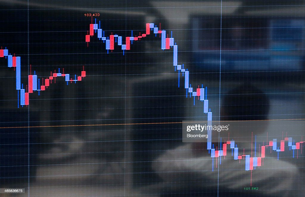 A dealer is reflected on a monitor displaying a graph of the movement of the yen against the U.S. dollar at a foreign exchange brokerage in Tokyo, Japan, on Thursday, Jan.30, 2014. Japanese stocks fell, with the Topix index closing at its lowest in six weeks, after the yen gained as the Federal Reserve pushed ahead with stimulus cuts amid turmoil in emerging markets. Photographer: Yuriko Nakao/Bloomberg via Getty Images
