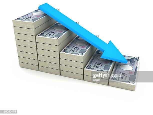 Decreasing value of Yen