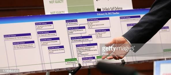 Defense counsel Mark O'Mara shows a timeline chart to the jury during closing arguments in George Zimmerman's murder trial July 12 2013 in Sanford...