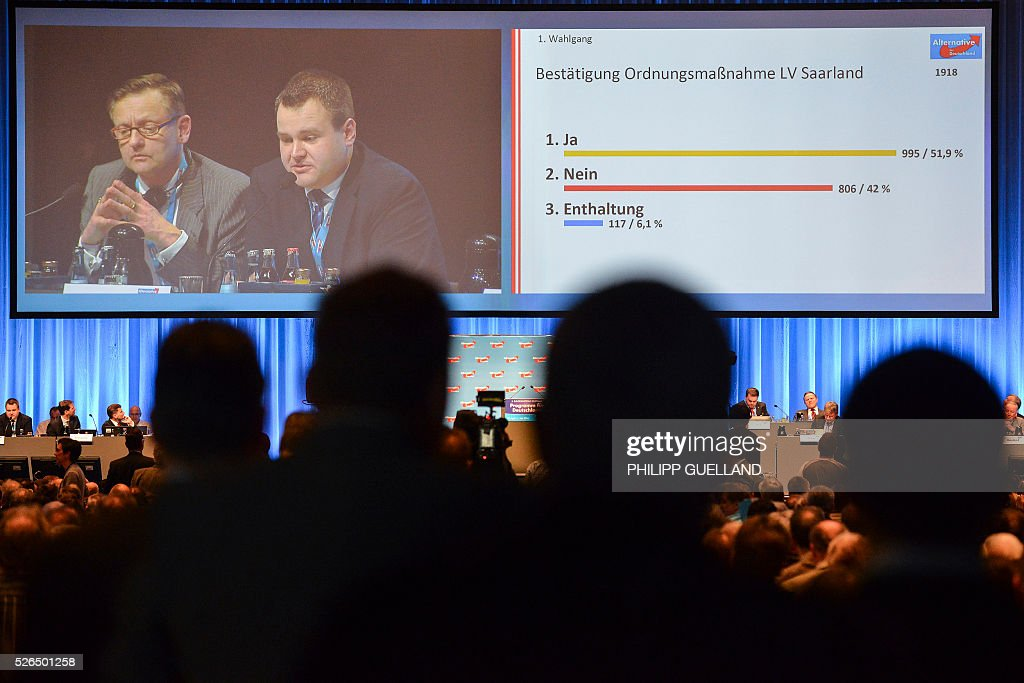 Delegates look at the result of a vote concerning the closing of the party's Saarland chapter during a party congress of the German right wing party AfD (Alternative fuer Deutschland) at the Stuttgart Congress Centre ICS on April 30, 2016 in Stuttgart, southern Germany. The Alternative for Germany (AfD) party is meeting in the western city of Stuttgart, where it is expected to adopt an anti-Islamic manifesto, emboldened by the rise of European anti-migrant groups like Austria's Freedom Party. / AFP / Philipp GUELLAND