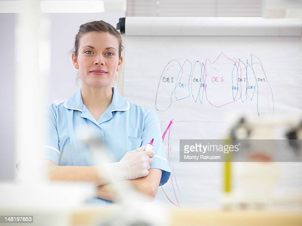 Dentist holding pen and standing next to flip chart