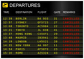 Departures board with cancelled flight isolated on white background
