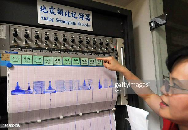 Deputy director of Taiwan's Seismology Center PeihLin Leu points at a seismic chart following an earthquake in Taipei on June 2 2013 A strong...