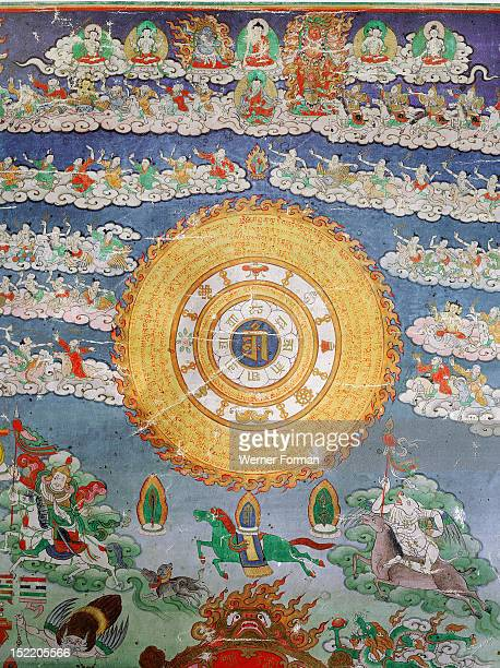 Detail of a divination thangka The upper gold chakra has mantras in Tibetan and Sanskrit The lower held by the Demon of Time has a magic square...