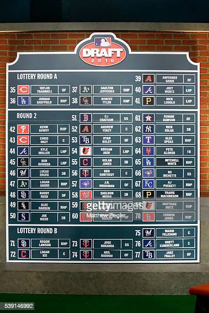 A detail shot of the completed draft board of the second rounds of the 2016 Major League Baseball FirstYear Player Draft at the MLB Network on...