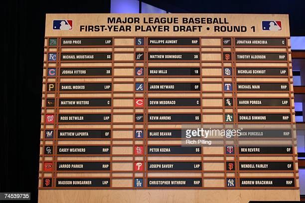 Detail view of the main board after the first round of the 2007 Firstyear player draft at The Milk House in Disney's Wide World of Sports Complex in...