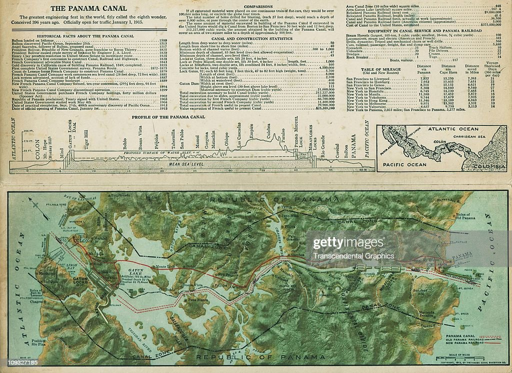 CANAL JANUARY 1 A detailed statistical information sheet about the construction of the Panama Canal is folded above a topological map of the Canal in...