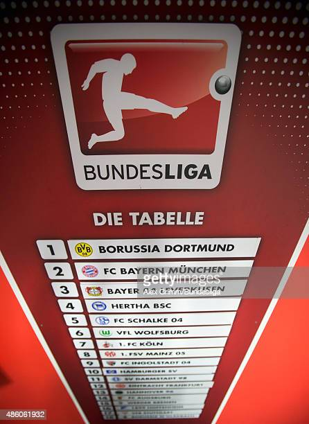 A detailed view of the Bundesliga table is seen in the press conference room prior to the Bundesliga match between 1 FSV Mainz 05 and Hannover 96 at...