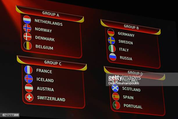 A detailed view of the final Groups during the UEFA Women's EURO 2017 Final Tournament Draw held at the Luxor Theater on November 8 2016 in Rotterdam...