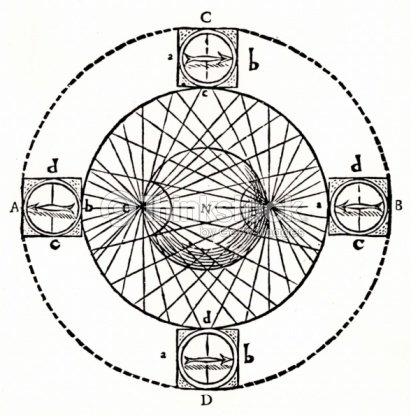 Diagram Demonstrating Behavior Of Magnetic Compass Stock Photo