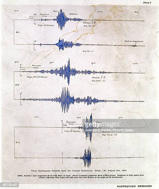 Diagram entitled 'Earthquake Messages' showing seismograph traces of three earthquakes recorded by John Milne Milne was a brilliant English geologist...